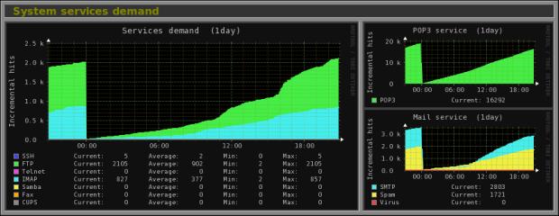 Monitorix-8