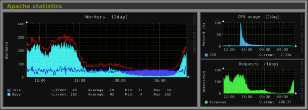 Monitorix-10